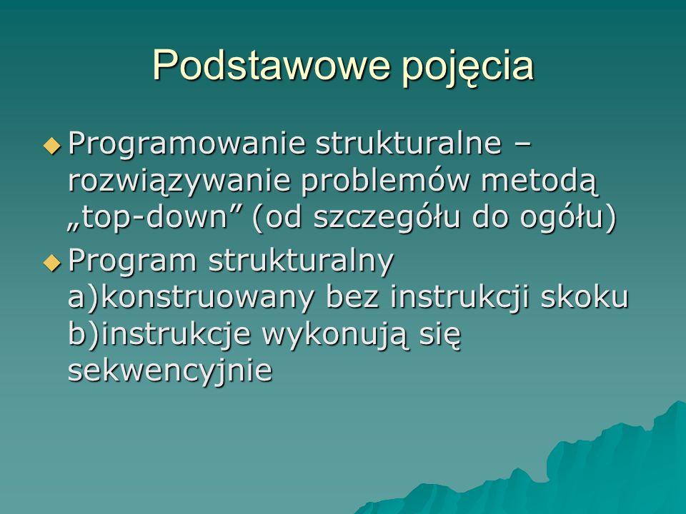 Podstawowe pojęcia Programowanie strukturalne – rozwiązywanie problemów metodą top-down (od szczegółu do ogółu) Programowanie strukturalne – rozwiązywanie problemów metodą top-down (od szczegółu do ogółu) Program strukturalny a)konstruowany bez instrukcji skoku b)instrukcje wykonują się sekwencyjnie Program strukturalny a)konstruowany bez instrukcji skoku b)instrukcje wykonują się sekwencyjnie