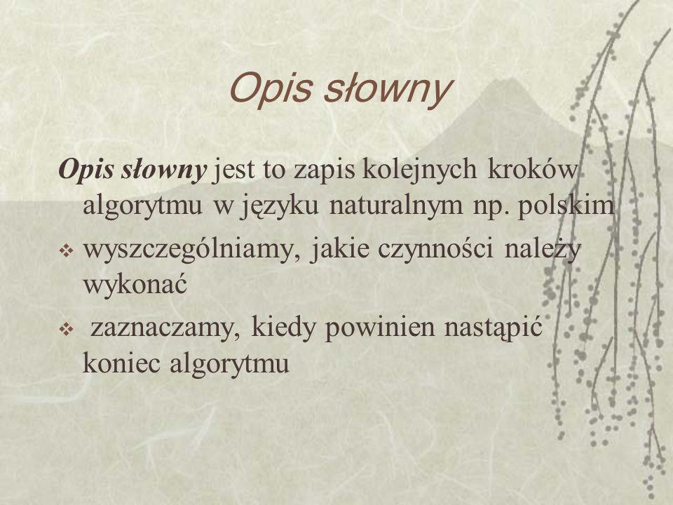 Opis słowny Opis słowny jest to zapis kolejnych kroków algorytmu w języku naturalnym np. polskim wyszczególniamy, jakie czynności należy wykonać zazna