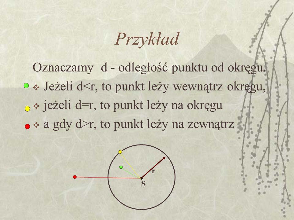 Przykład Oznaczamy d - odległość punktu od okręgu. Jeżeli d<r, to punkt leży wewnątrz okręgu, jeżeli d=r, to punkt leży na okręgu a gdy d>r, to punkt