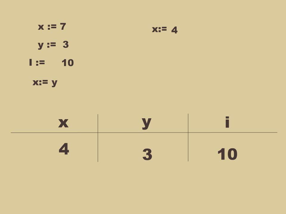 I :=x+y x ? y ? 3 7 x := 7 y := 3 i ? 10 73 x:= y 3 x:=x+13+1 4 4
