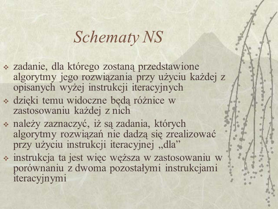 Schematy NS zadanie, dla którego zostaną przedstawione algorytmy jego rozwiązania przy użyciu każdej z opisanych wyżej instrukcji iteracyjnych dzięki
