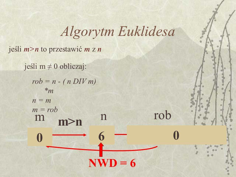 Algorytm Euklidesa rob = n - ( n DIV m) *m n = m m = rob jeśli m 0 obliczaj: jeśli m>n to przestawić m z n m n rob ? ? ? 12 1812 18-(18div12)*12 18-12