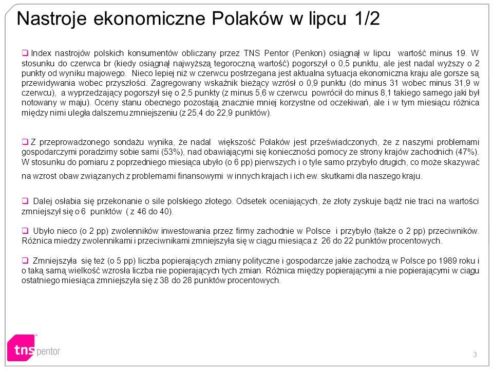 3 Nastroje ekonomiczne Polaków w lipcu 1/2 Index nastrojów polskich konsumentów obliczany przez TNS Pentor (Penkon) osiągnął w lipcu wartość minus 19.