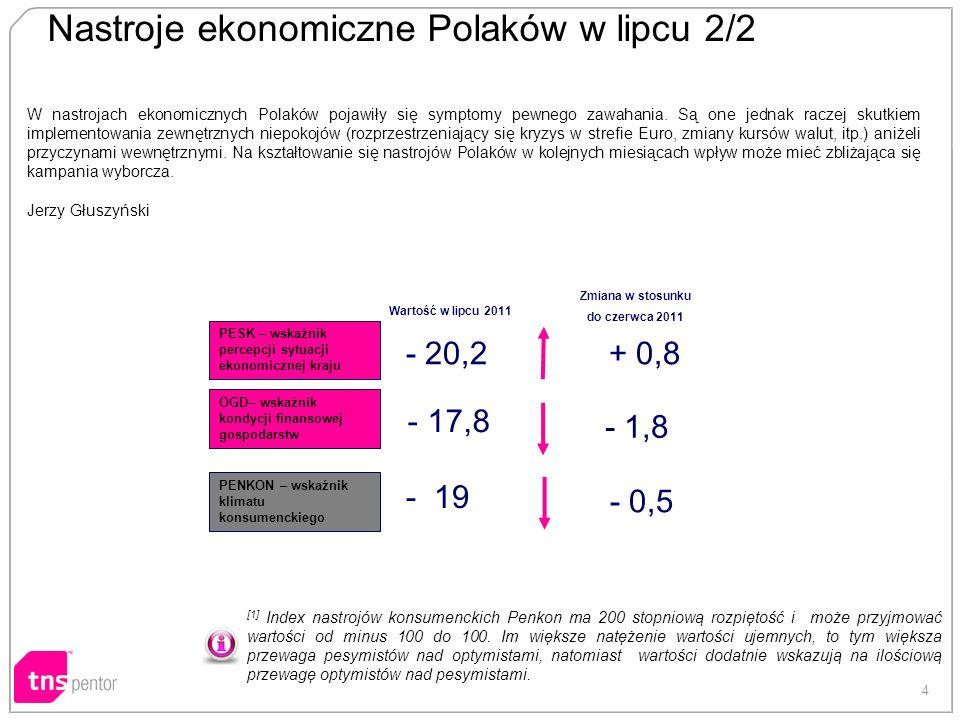 4 Nastroje ekonomiczne Polaków w lipcu 2/2 [1] Index nastrojów konsumenckich Penkon ma 200 stopniową rozpiętość i może przyjmować wartości od minus 100 do 100.
