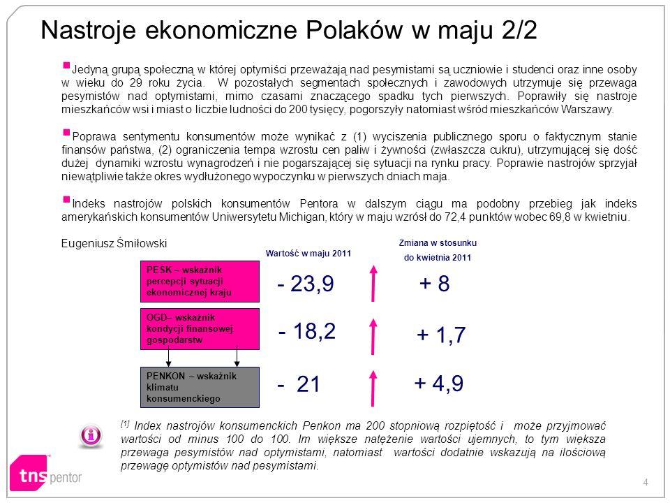 4 Nastroje ekonomiczne Polaków w maju 2/2 Jedyną grupą społeczną w której optymiści przeważają nad pesymistami są uczniowie i studenci oraz inne osoby w wieku do 29 roku życia.
