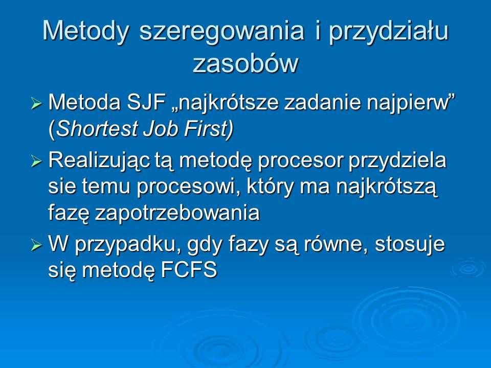 Metody szeregowania i przydziału zasobów Metoda SJF najkrótsze zadanie najpierw (Shortest Job First) Metoda SJF najkrótsze zadanie najpierw (Shortest