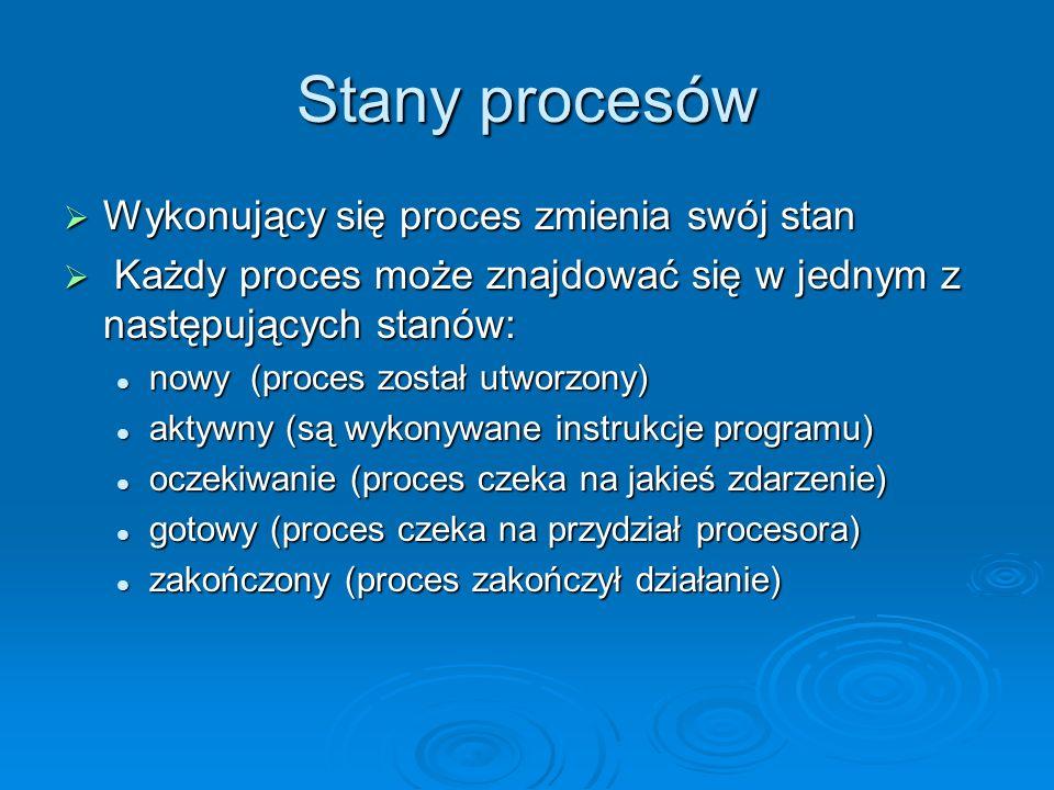 Blok kontrolny procesu Każdy proces jest reprezentowany w systemie operacyjnym przez blok kontrolny procesu (Process Control Block – PCB), nazywany również blokiem kontrolnym zadania Każdy proces jest reprezentowany w systemie operacyjnym przez blok kontrolny procesu (Process Control Block – PCB), nazywany również blokiem kontrolnym zadania Zawiera on wiele informacji związanych z danym procesem Zawiera on wiele informacji związanych z danym procesem Blok kontrolny procesu służy po prostu jako magazyn przechowujący wszelkie informacje dla systemu umożliwiające zarządzanie procesem Blok kontrolny procesu służy po prostu jako magazyn przechowujący wszelkie informacje dla systemu umożliwiające zarządzanie procesem