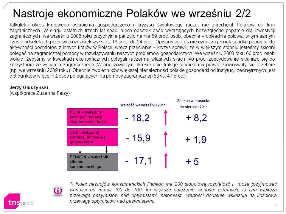 4 Nastroje ekonomiczne Polaków we wrześniu 2/2 [1] Index nastrojów konsumenckich Penkon ma 200 stopniową rozpiętość i może przyjmować wartości od minus 100 do 100.