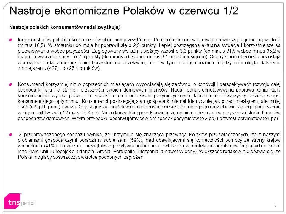 3 Nastroje ekonomiczne Polaków w czerwcu 1/2 Nastroje polskich konsumentów nadal zwyżkują! Index nastrojów polskich konsumentów obliczany przez Pentor