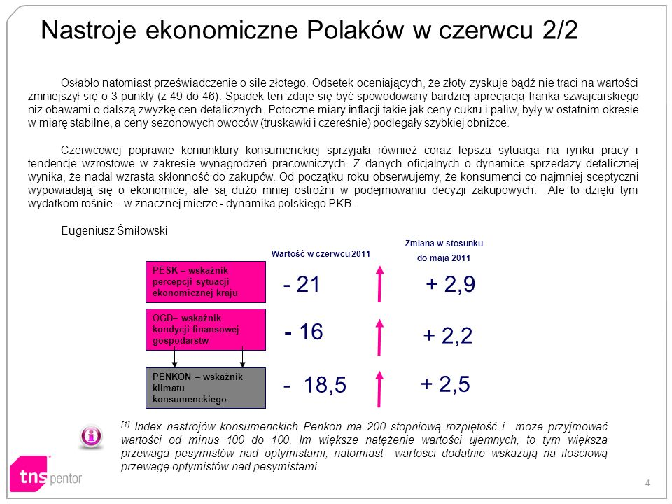 4 Nastroje ekonomiczne Polaków w czerwcu 2/2 Osłabło natomiast przeświadczenie o sile złotego. Odsetek oceniających, że złoty zyskuje bądź nie traci n