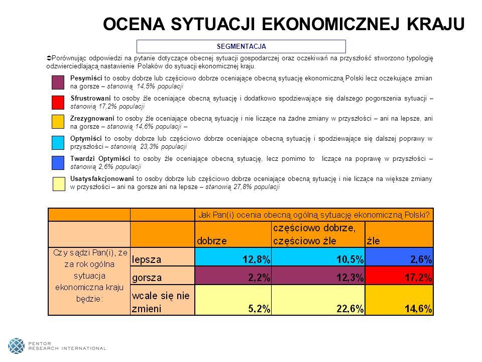 SEGMENTACJA Porównując odpowiedzi na pytanie dotyczące obecnej sytuacji gospodarczej oraz oczekiwań na przyszłość stworzono typologię odzwierciedlającą nastawienie Polaków do sytuacji ekonomicznej kraju.