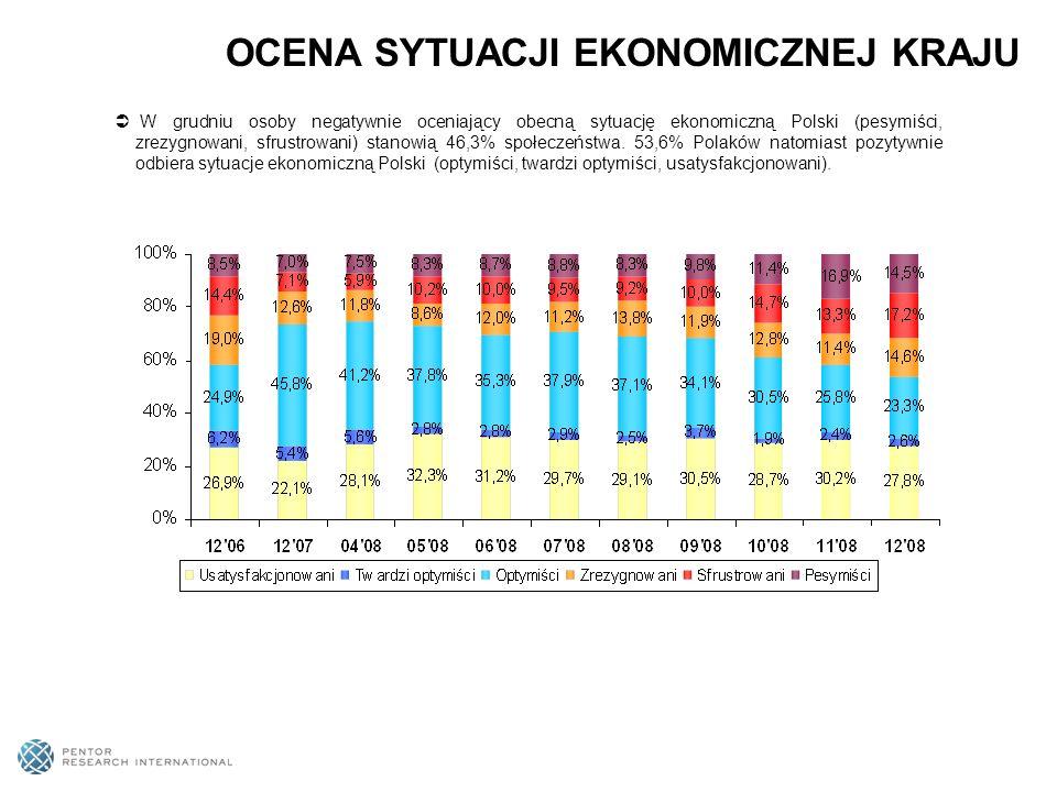 W grudniu osoby negatywnie oceniający obecną sytuację ekonomiczną Polski (pesymiści, zrezygnowani, sfrustrowani) stanowią 46,3% społeczeństwa.
