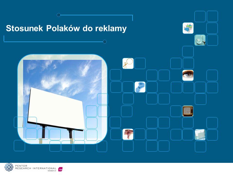Stosunek Polaków do reklamy
