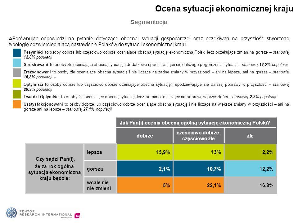 Segmentacja Ocena sytuacji ekonomicznej kraju Porównując odpowiedzi na pytanie dotyczące obecnej sytuacji gospodarczej oraz oczekiwań na przyszłość stworzono typologię odzwierciedlającą nastawienie Polaków do sytuacji ekonomicznej kraju.