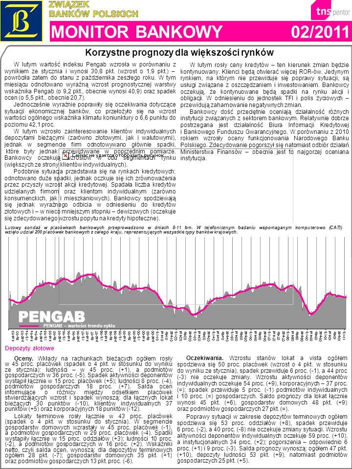 Depozyty walutowe Oceny.Wkłady na rachunkach bieżących ogółem rosły w 13 proc.