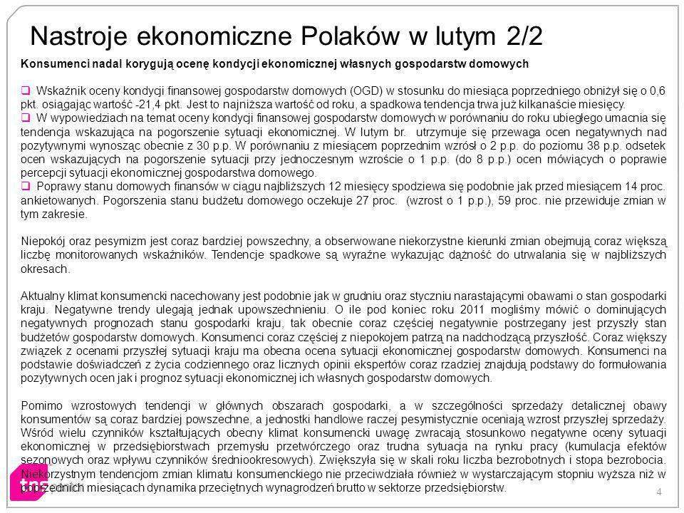 4 Nastroje ekonomiczne Polaków w lutym 2/2 Konsumenci nadal korygują ocenę kondycji ekonomicznej własnych gospodarstw domowych Wskaźnik oceny kondycji finansowej gospodarstw domowych (OGD) w stosunku do miesiąca poprzedniego obniżył się o 0,6 pkt.