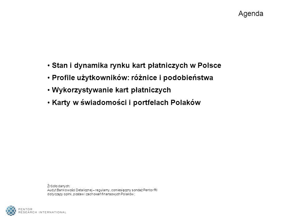 Stan i dynamika rynku kart płatniczych w Polsce Profile użytkowników: różnice i podobieństwa Wykorzystywanie kart płatniczych Karty w świadomości i po