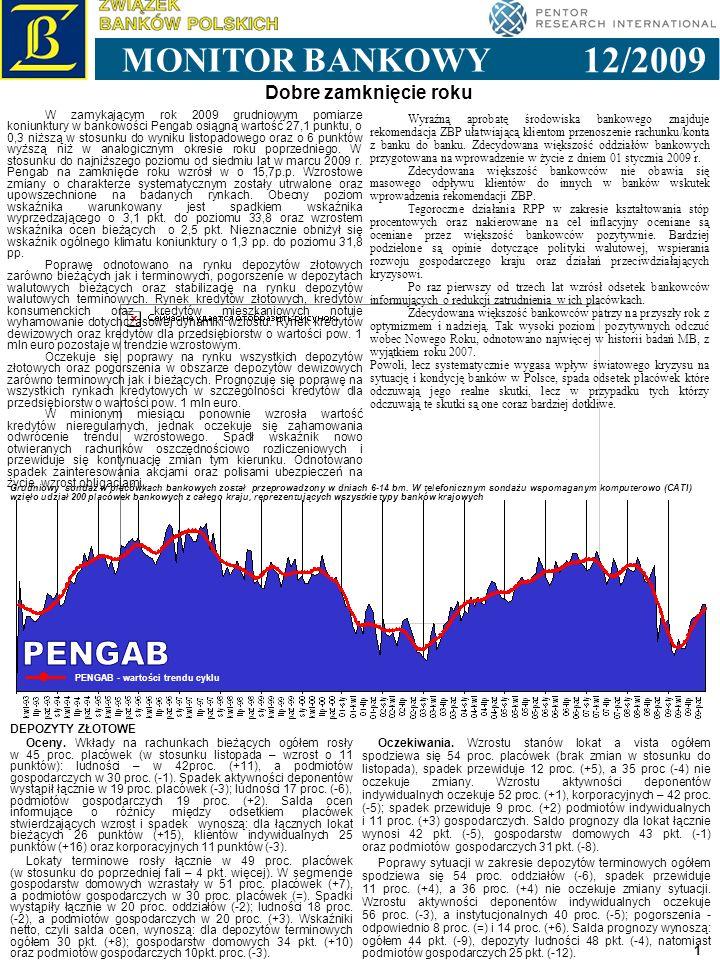 1993 1994 1995 1996 1997 1998 1999 2000 2001 2002 2003 2004 2005 2006 1 Dobre zamknięcie roku 12/2009 MONITOR BANKOWY PENGAB - wartości trendu cyklu Grudniowy sondaż w placówkach bankowych został przeprowadzony w dniach 6-14 bm.