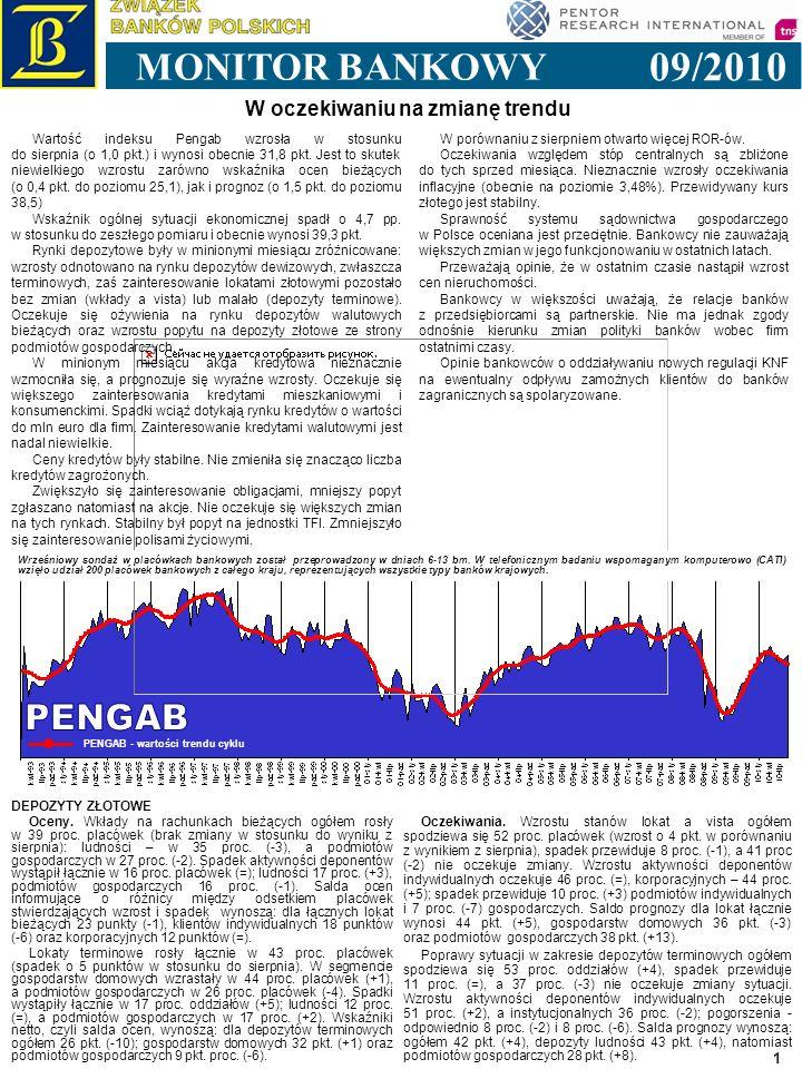 1 09/2010 MONITOR BANKOWY PENGAB - wartości trendu cyklu Wrześniowy sondaż w placówkach bankowych został przeprowadzony w dniach 6-13 bm.