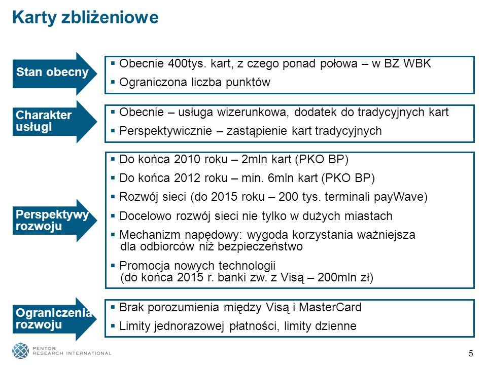 6 Obecnie Hal-Cash w 1400 bankomatach Euronet Platforma płatności SkyCash Płatności zbliżeniowe i transakcje za pomocą telefonu Stan obecny Obecnie – usługa wizerunkowa Perspektywicznie – atrakcyjne dla operatorów komórkowych (opłaty za transakcje) Charakter usługi Rynek przelewów zagranicznych (wartość 6mld zł) Szanse rozwojowe Rozdrobnienie rynku (trudności w uzgodnieniu standardu usługi) Ograniczenia rozwoju