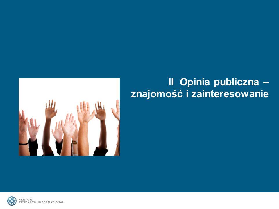 7 II Opinia publiczna – znajomość i zainteresowanie