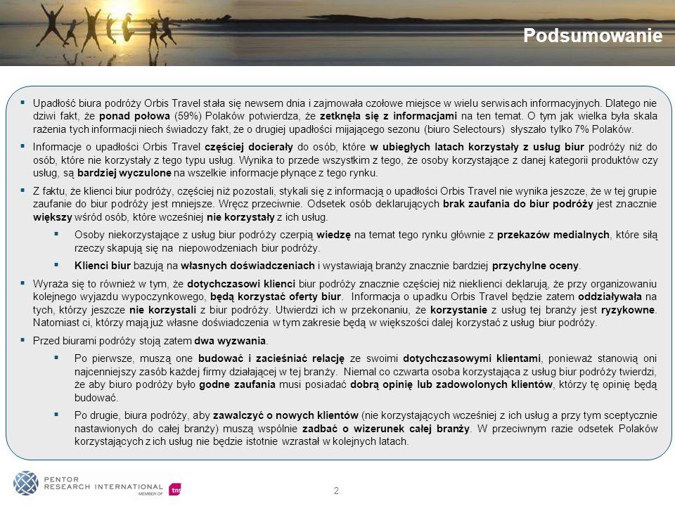 3 Świadomość ostatnich wydarzeń na rynku Czy w ciągu ostatniego roku słyszał(a) Pan(i) o upadkach jakichś biur podróży funkcjonujących w Polsce.