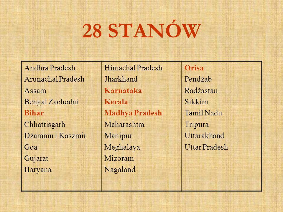 28 STANÓW Andhra Pradesh Arunachal Pradesh Assam Bengal Zachodni Bihar Chhattisgarh Dżammu i Kaszmir Goa Gujarat Haryana Himachal Pradesh Jharkhand Ka