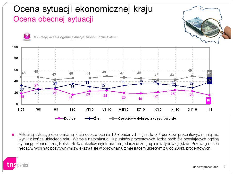7 Ocena sytuacji ekonomicznej kraju Ocena obecnej sytuacji dane w procentach Jak Pan(i) ocenia ogólną sytuację ekonomiczną Polski? Aktualną sytuację e
