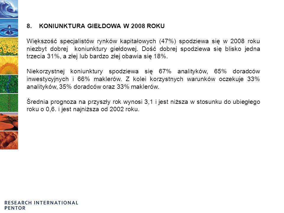 8. KONIUNKTURA GIEŁDOWA W 2008 ROKU Większość specjalistów rynków kapitałowych (47%) spodziewa się w 2008 roku niezbyt dobrej koniunktury giełdowej. D