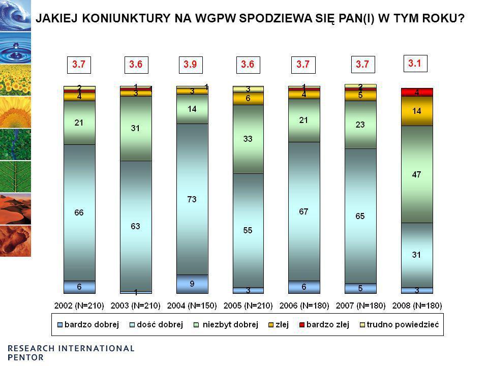 JAKIEJ KONIUNKTURY NA WGPW SPODZIEWA SIĘ PAN(I) W TYM ROKU 3.73.63.93.63.7 3.1