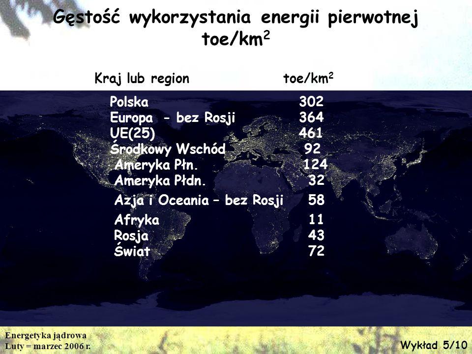 Energetyka jądrowa Luty = marzec 2006 r. Gęstość wykorzystania energii pierwotnej toe/km 2 Kraj lub regiontoe/km 2 Polska302 Europa - bez Rosji364 UE(