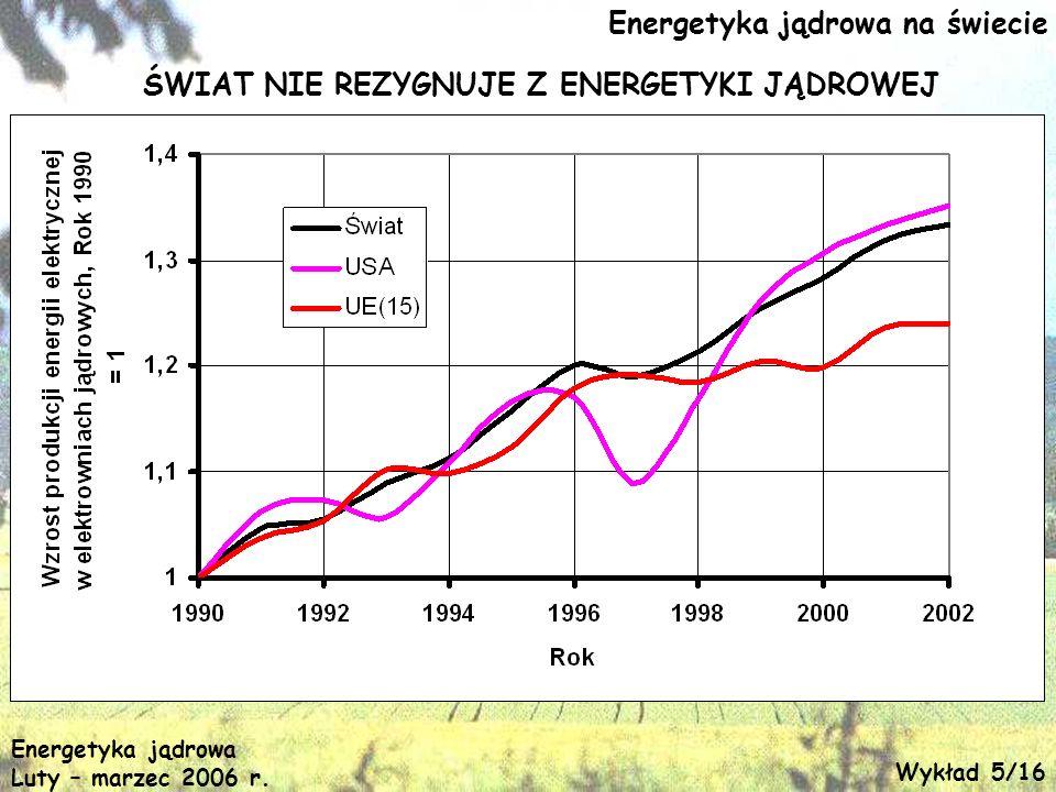 Energetyka jądrowa na świecie ŚWIAT NIE REZYGNUJE Z ENERGETYKI JĄDROWEJ Energetyka jądrowa Luty – marzec 2006 r. Wykład 5/16