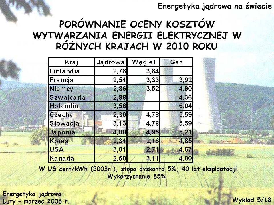 Energetyka jądrowa na świecie PORÓWNANIE OCENY KOSZTÓW WYTWARZANIA ENERGII ELEKTRYCZNEJ W RÓŻNYCH KRAJACH W 2010 ROKU W US cent/kWh (2003r.), stopa dy