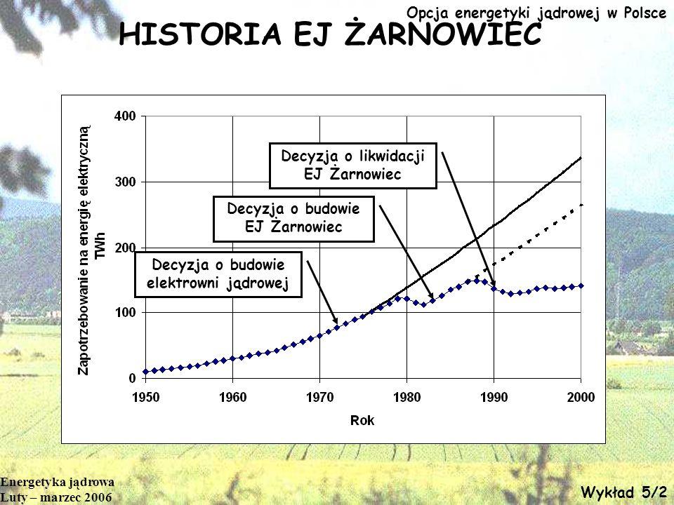 Opcja energetyki jądrowej w Polsce Decyzja o budowie elektrowni jądrowej Decyzja o budowie EJ Żarnowiec Decyzja o likwidacji EJ Żarnowiec HISTORIA EJ