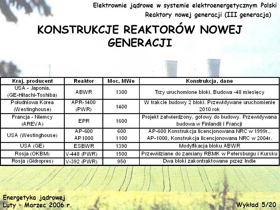 Elektrownie jądrowe w systemie elektroenergetycznym Polski Reaktory nowej generacji (III generacja) KONSTRUKCJE REAKTORÓW NOWEJ GENERACJI Energetyka j