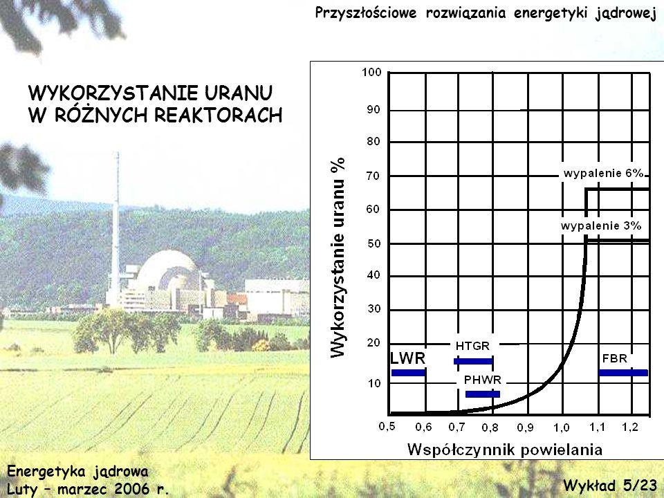Przyszłościowe rozwiązania energetyki jądrowej WYKORZYSTANIE URANU W RÓŻNYCH REAKTORACH Energetyka jądrowa Luty – marzec 2006 r. Wykład 5/23