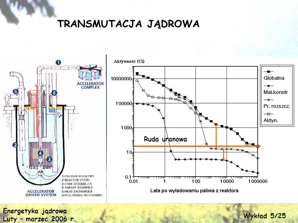 Ruda uranowa TRANSMUTACJA JĄDROWA Energetyka jądrowa Luty – marzec 2006 r. Wykład 5/25