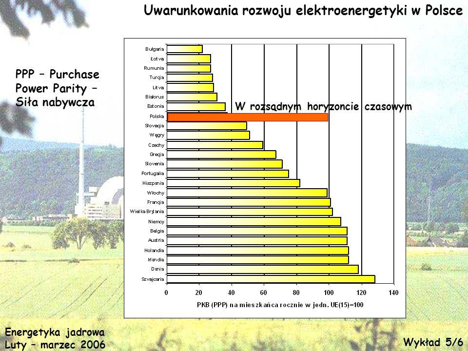 Uwarunkowania rozwoju elektroenergetyki w Polsce PPP – Purchase Power Parity – Siła nabywcza W rozsądnym horyzoncie czasowym Energetyka jadrowa Luty –