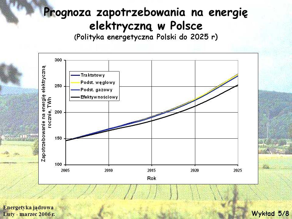Energetyka jądrowa Luty - marzec 2006 r. Prognoza zapotrzebowania na energię elektryczną w Polsce ( Polityka energetyczna Polski do 2025 r) Wykład 5/8