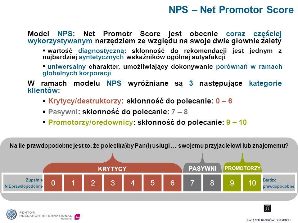 NPS – Net Promotor Score Na ile prawdopodobne jest to, że polecił(a)by Pan(i) usługi … swojemu przyjacielowi lub znajomemu? Model NPS: Net Promotr Sco