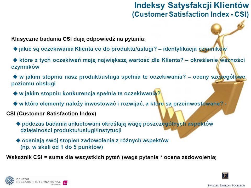 Klasyczne badania CSI dają odpowiedź na pytania: jakie są oczekiwania Klienta co do produktu/usługi? – identyfikacja czynników które z tych oczekiwań