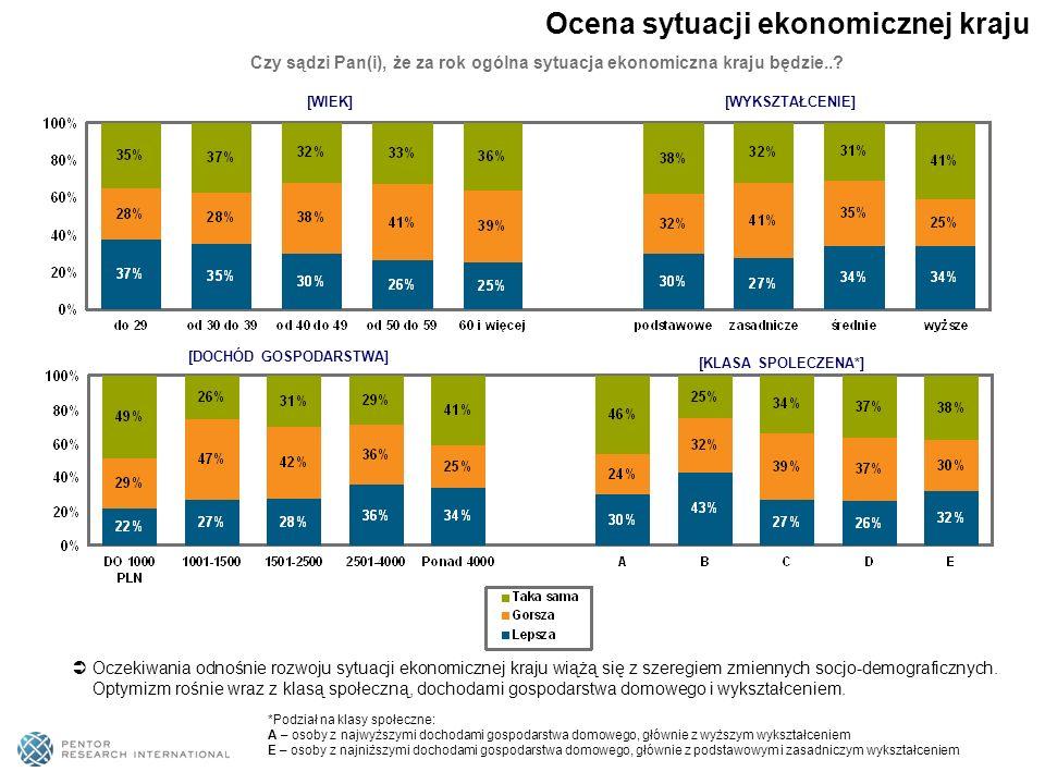 [WIEK][WYKSZTAŁCENIE] [DOCHÓD GOSPODARSTWA] [KLASA SPOLECZENA*] Czy sądzi Pan(i), że za rok ogólna sytuacja ekonomiczna kraju będzie...
