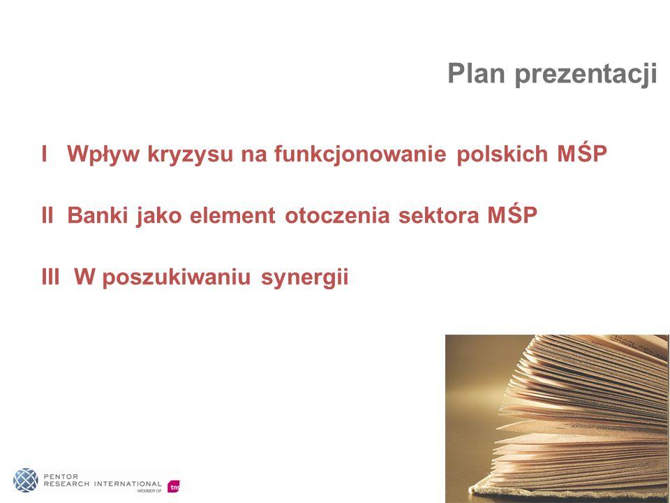 Wykorzystywane źródła finansowania firm Bieżąca działalność firmy Działalność inwestycyjna Źródło: Audyt Bankowości MIkrofirm 2010, Audyt Bankowości MŚP 2010 Pentor.