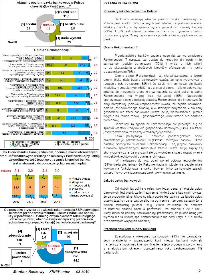 6 Monitor Bankowy – ZBP/Pentor 032010 Czy Pana(i) bank / placówka odczuwa realne skutki światowego kryzysu finansowego.