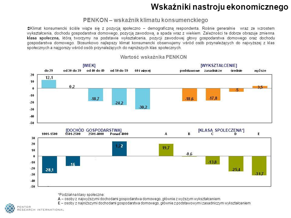 Pomiary kwartalne Ocena stanu bezrobocia 20 Perspektywy dla gospodarki 23 Wyrzeczenia na rzecz gospodarki 24