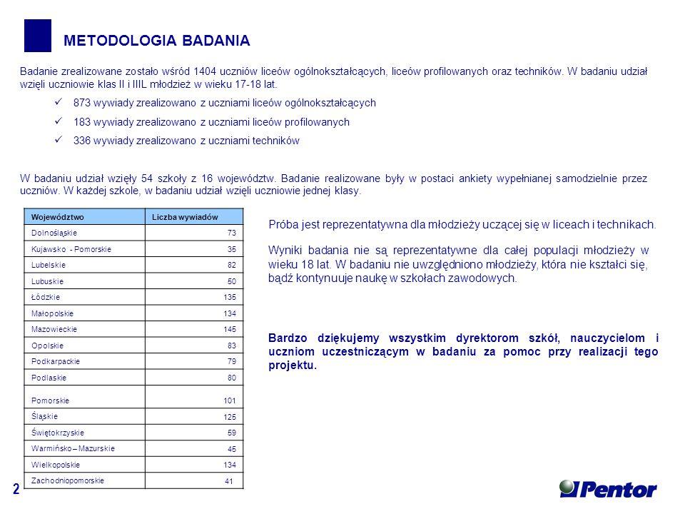 2 METODOLOGIA BADANIA Badanie zrealizowane zostało wśród 1404 uczniów liceów ogólnokształcących, liceów profilowanych oraz techników.