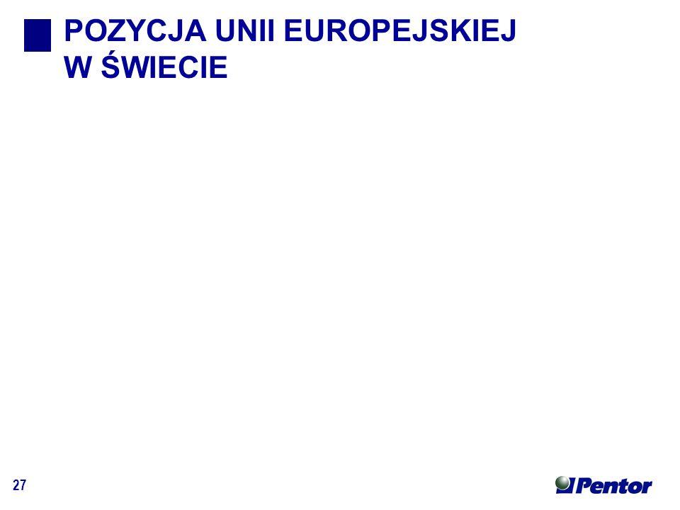 27 POZYCJA UNII EUROPEJSKIEJ W ŚWIECIE
