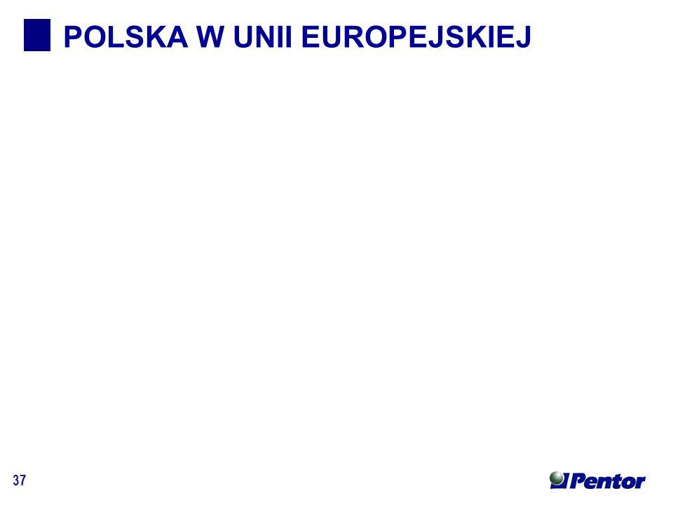 37 POLSKA W UNII EUROPEJSKIEJ