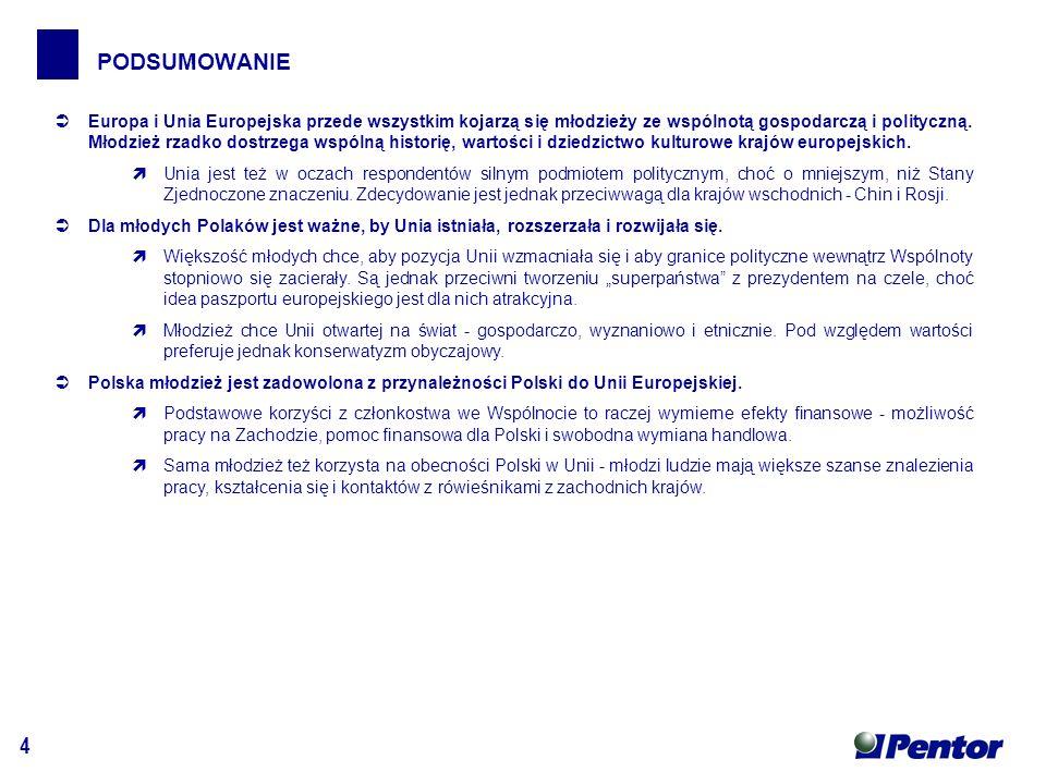 4 PODSUMOWANIE Europa i Unia Europejska przede wszystkim kojarzą się młodzieży ze wspólnotą gospodarczą i polityczną.