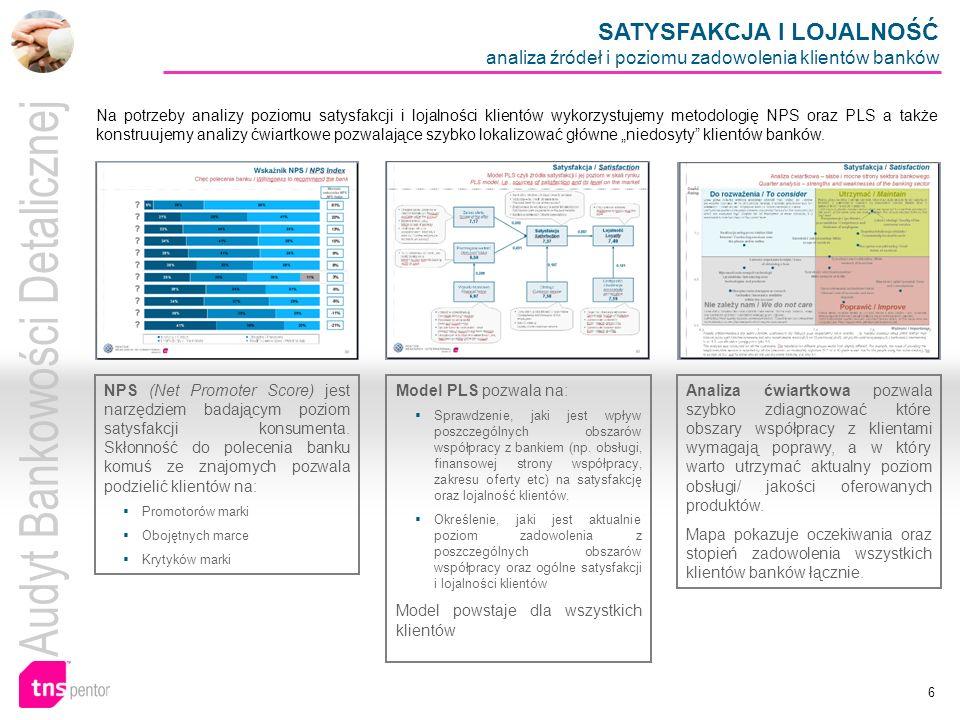 6 SATYSFAKCJA I LOJALNOŚĆ analiza źródeł i poziomu zadowolenia klientów banków Na potrzeby analizy poziomu satysfakcji i lojalności klientów wykorzyst